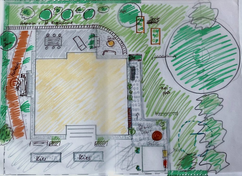 Gartenplanung Einzelhaus